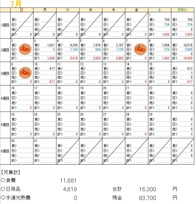 f:id:yakudati-net:20170711144506p:plain