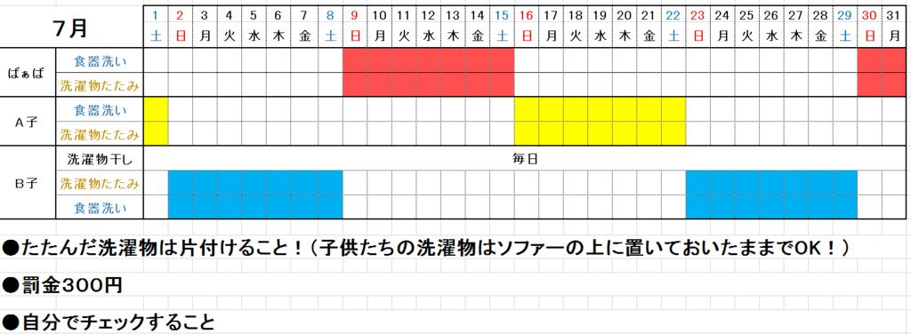 f:id:yakudati-net:20170711164227p:plain