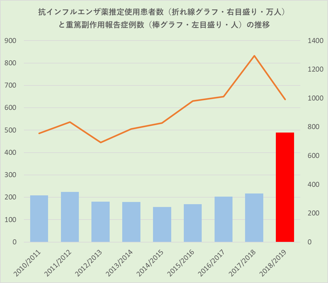 f:id:yakugai-op:20200120103427p:plain