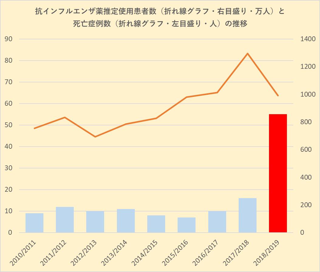 f:id:yakugai-op:20200120103533p:plain