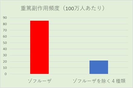f:id:yakugai-op:20200121181201p:plain