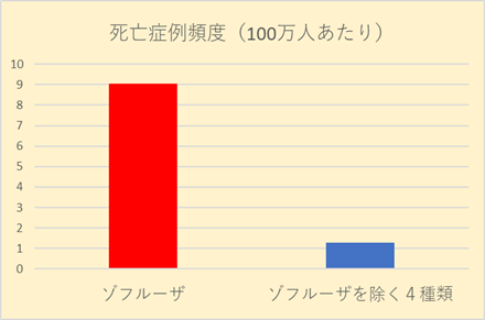 f:id:yakugai-op:20200121181349p:plain