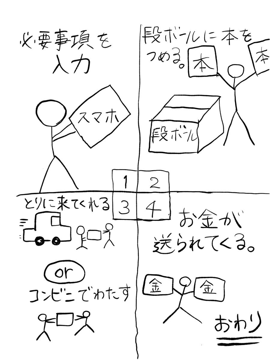 f:id:yakugakun:20191018203950j:plain
