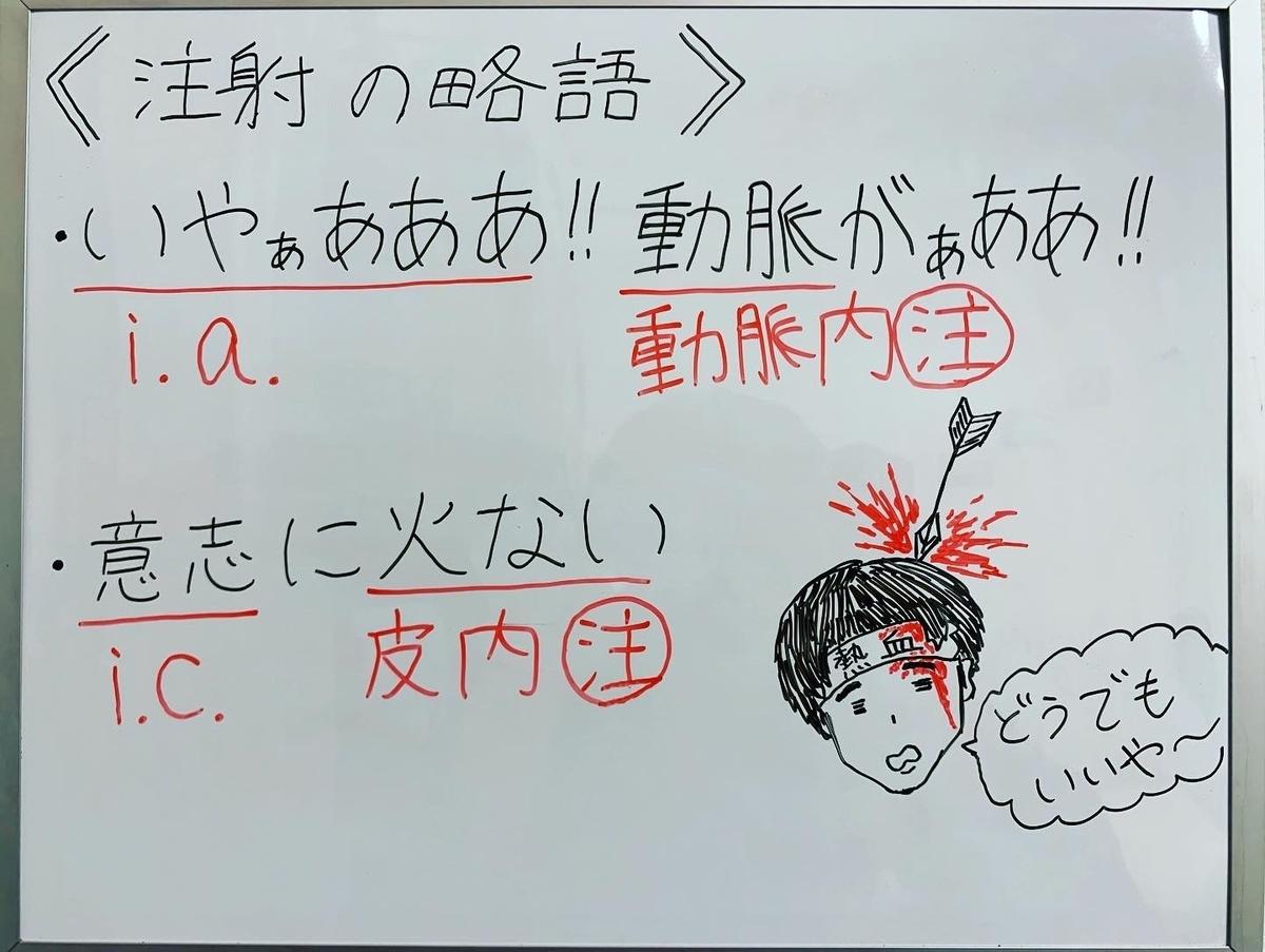 f:id:yakugakun:20191223000711j:plain