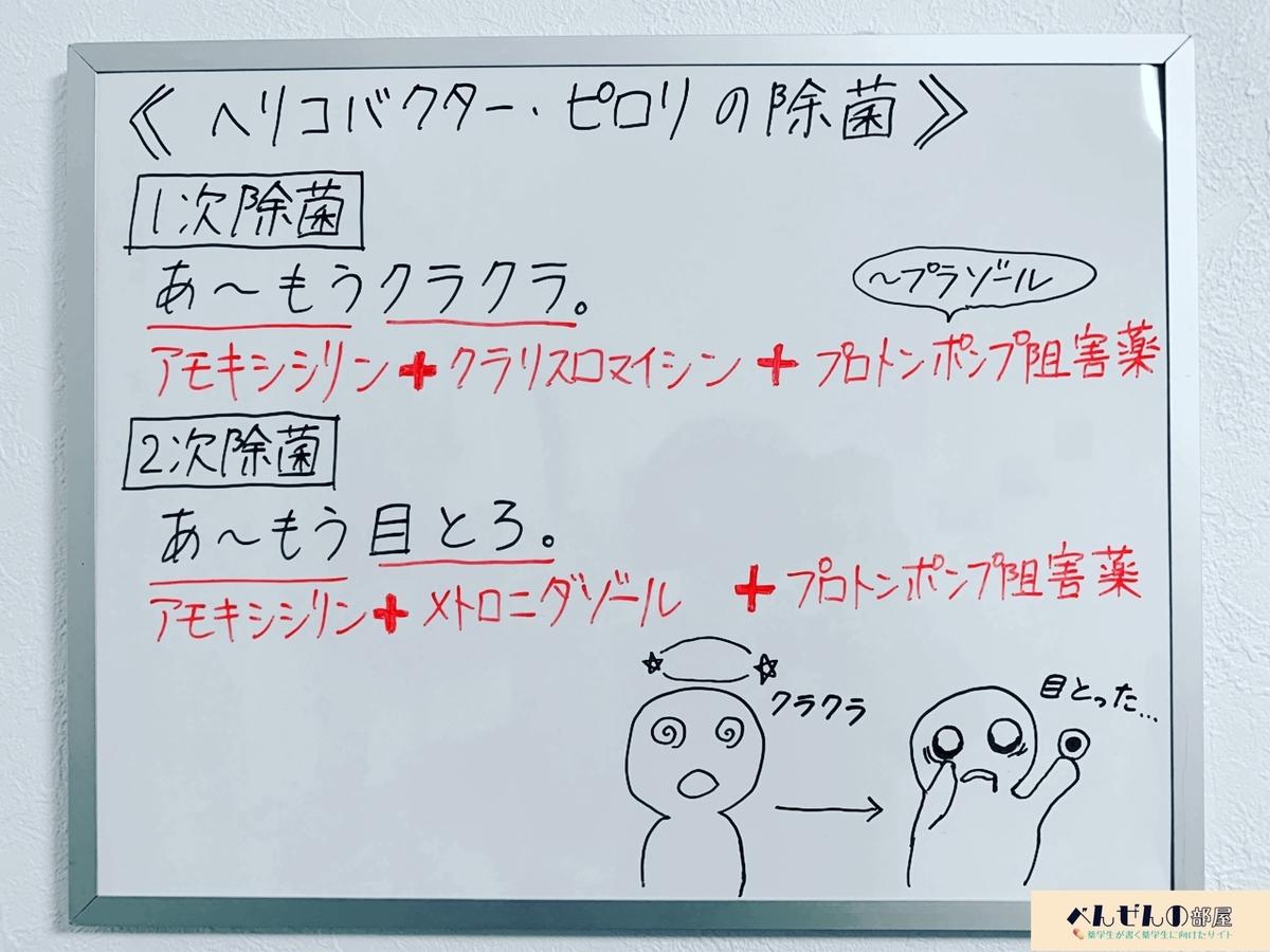 f:id:yakugakun:20191225194906j:plain