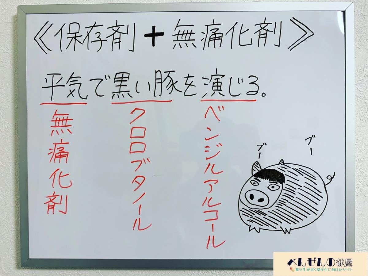 f:id:yakugakun:20191230191329j:plain