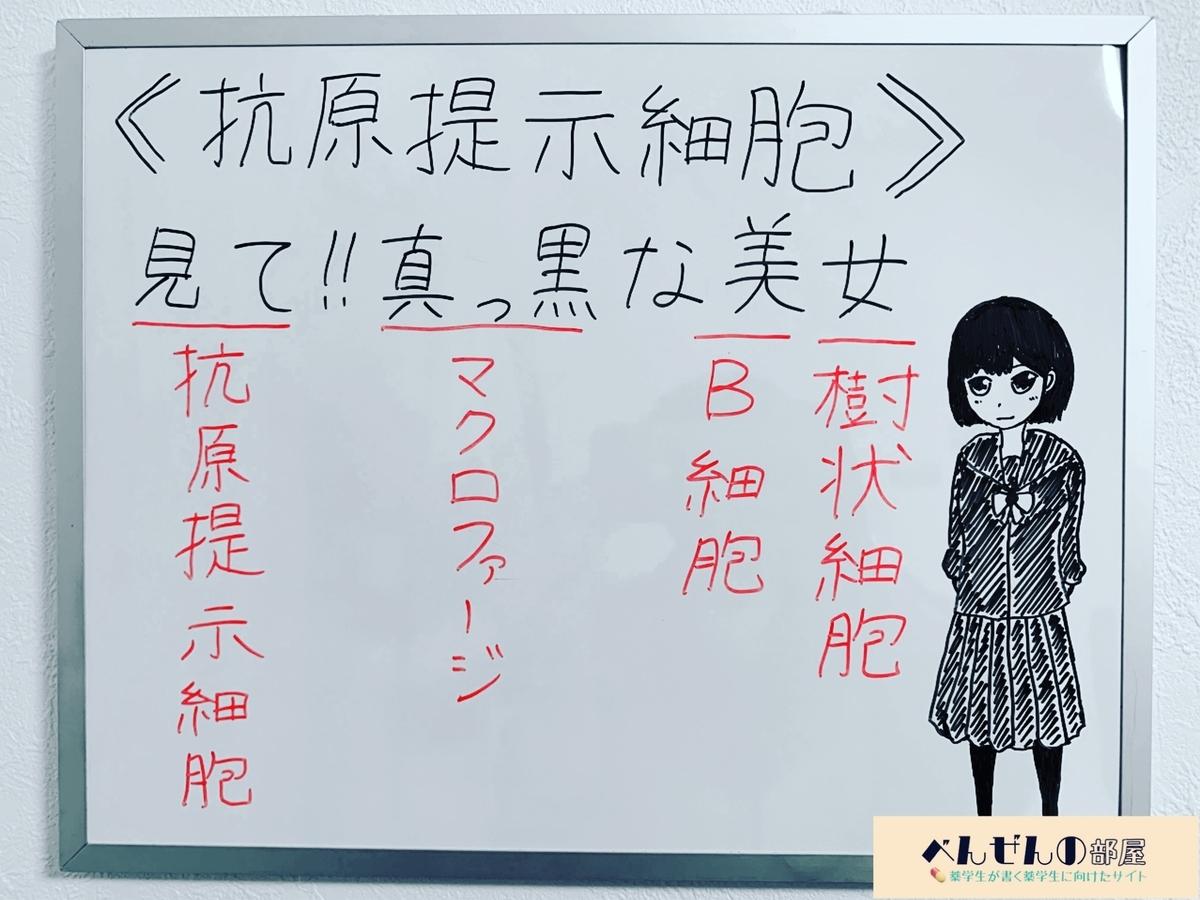 f:id:yakugakun:20191230191455j:plain