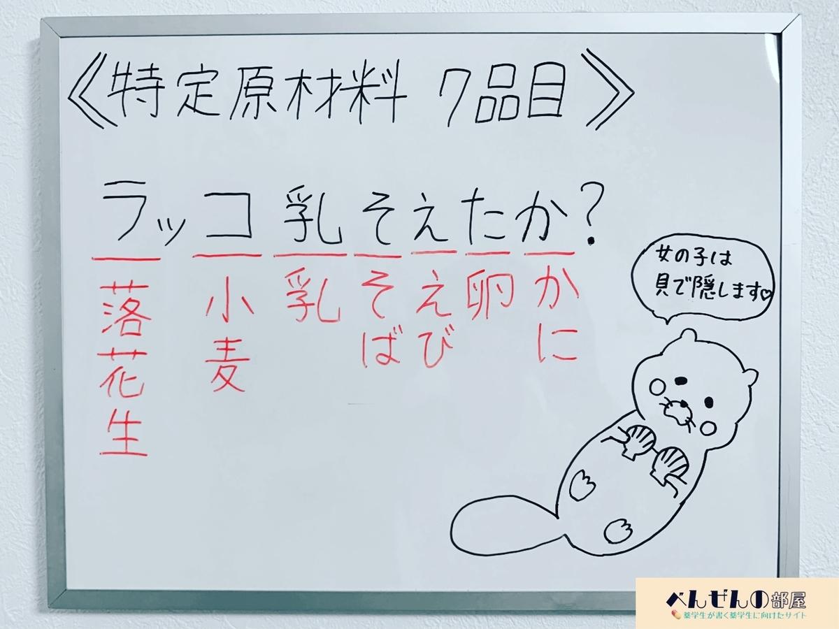 f:id:yakugakun:20191230192456j:plain