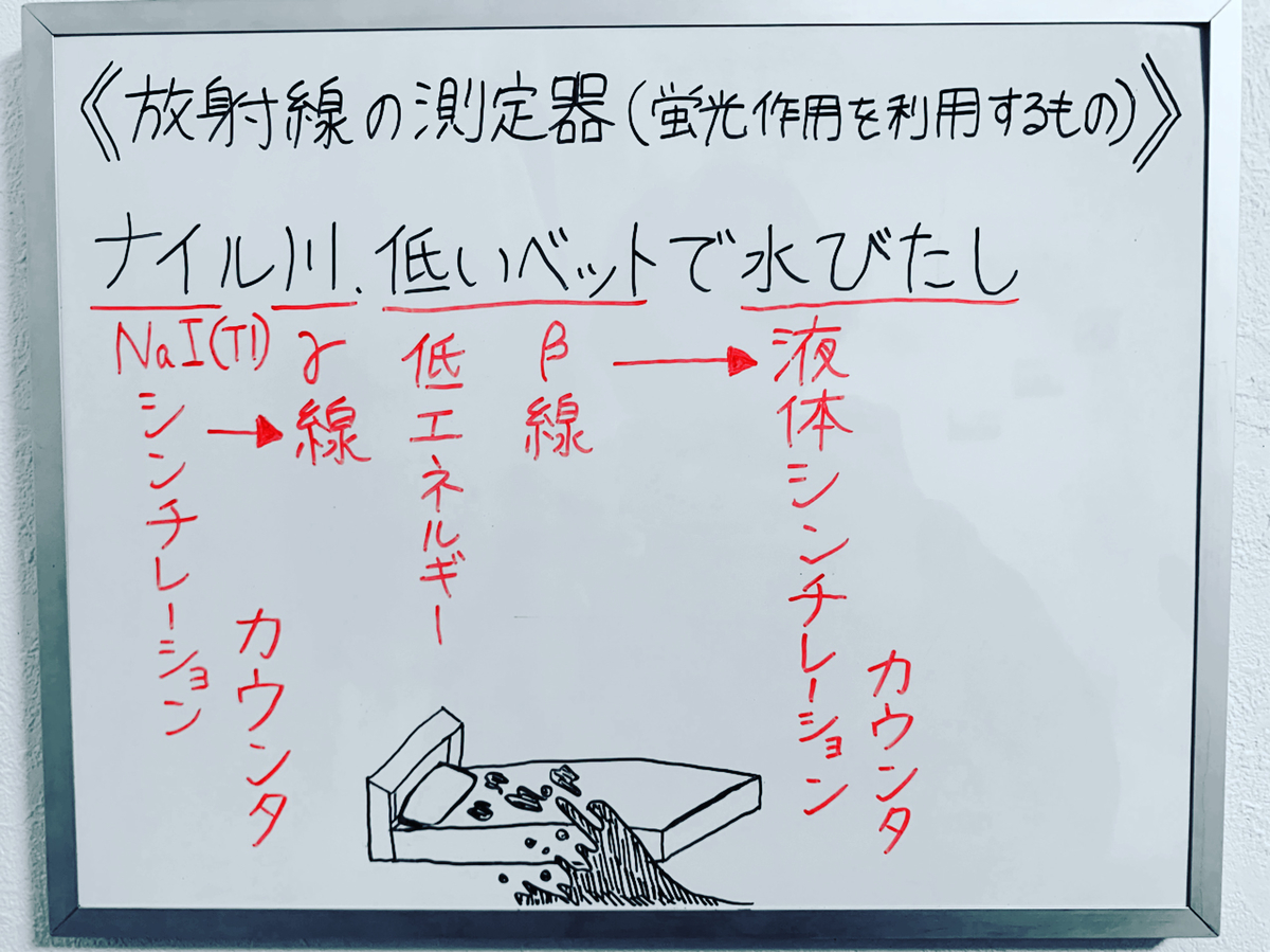 f:id:yakugakun:20200107000114j:plain