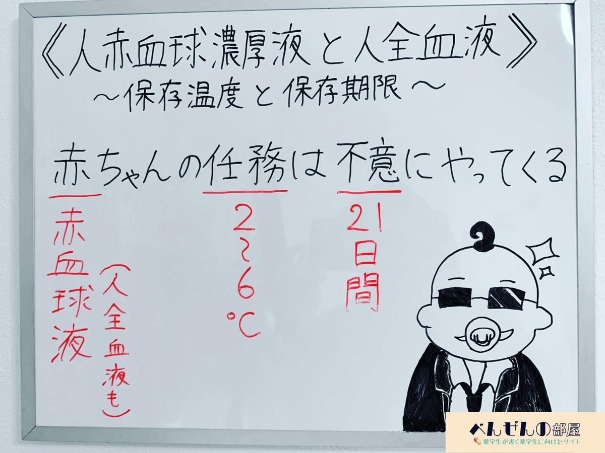 f:id:yakugakun:20200107174221j:plain