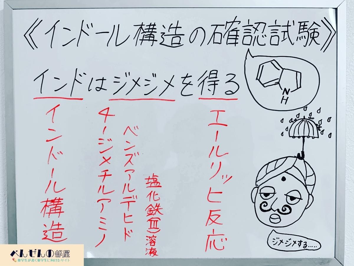 f:id:yakugakun:20200108170153j:plain
