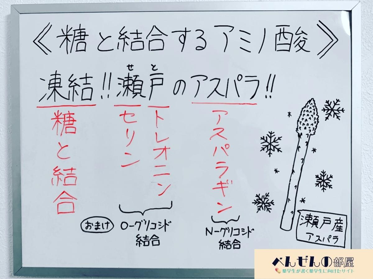 f:id:yakugakun:20200113023622j:plain