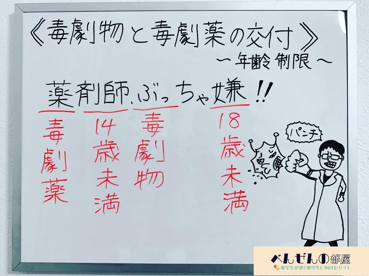 f:id:yakugakun:20200122212914j:plain