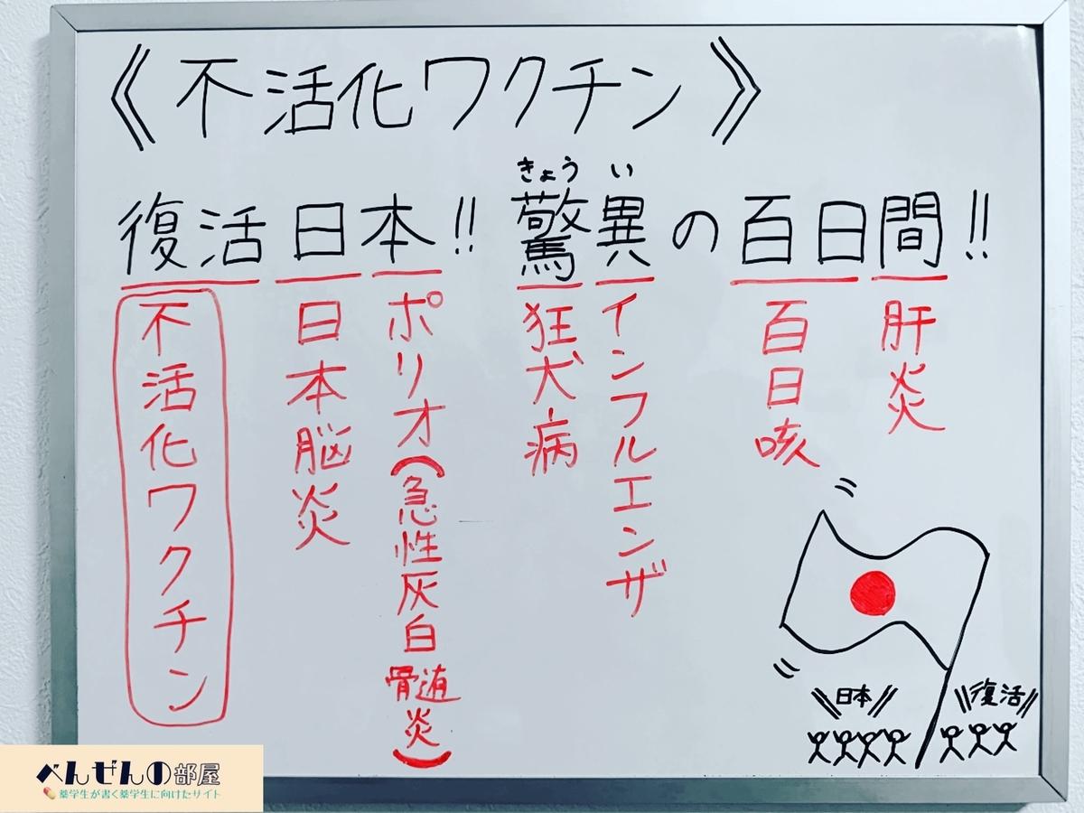 f:id:yakugakun:20200122230941j:plain