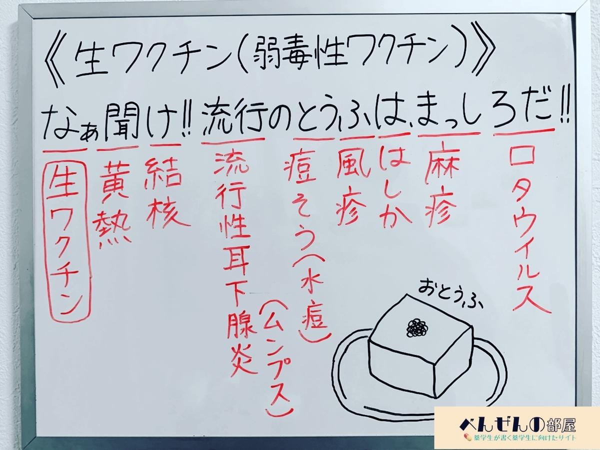 f:id:yakugakun:20200122232802j:plain