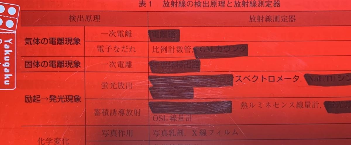f:id:yakugakun:20200124211731j:plain