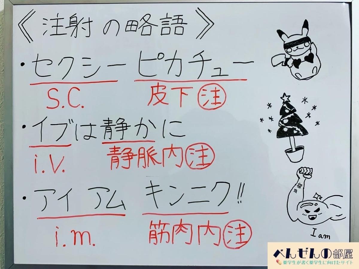 f:id:yakugakun:20200201004727j:plain