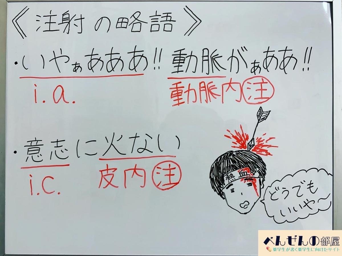 f:id:yakugakun:20200201004758j:plain