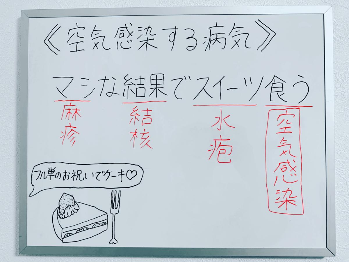 f:id:yakugakun:20200219212021j:plain
