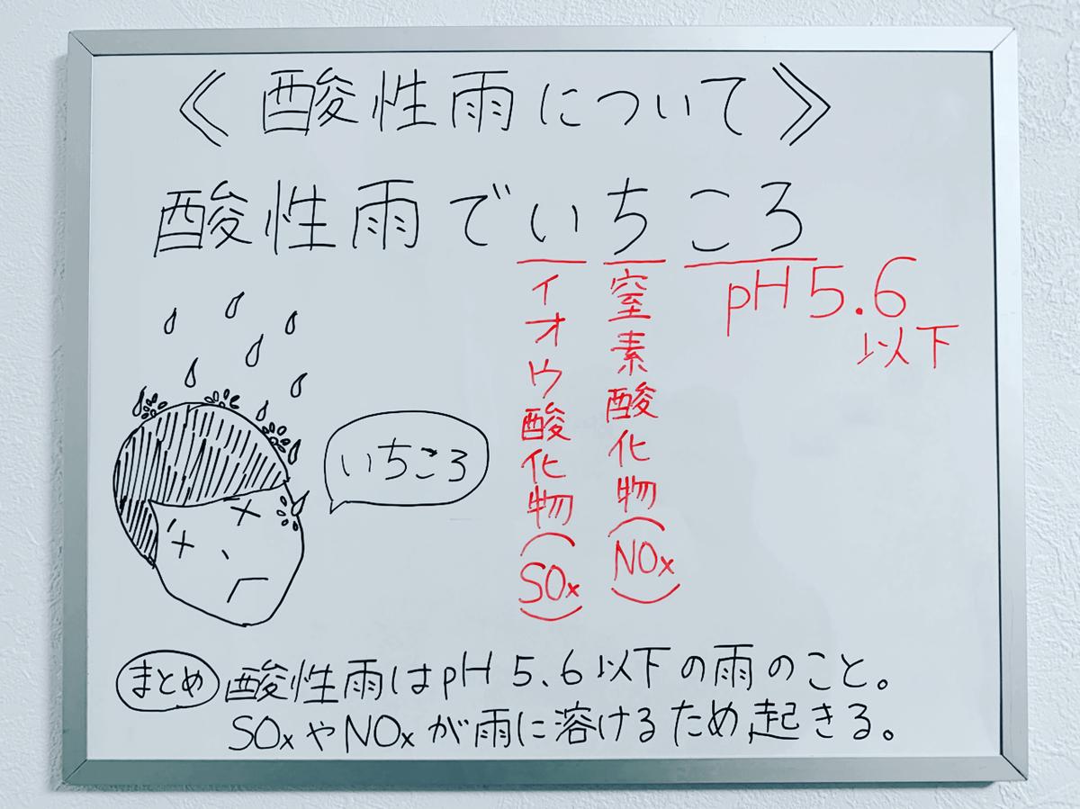 f:id:yakugakun:20200223215548j:plain