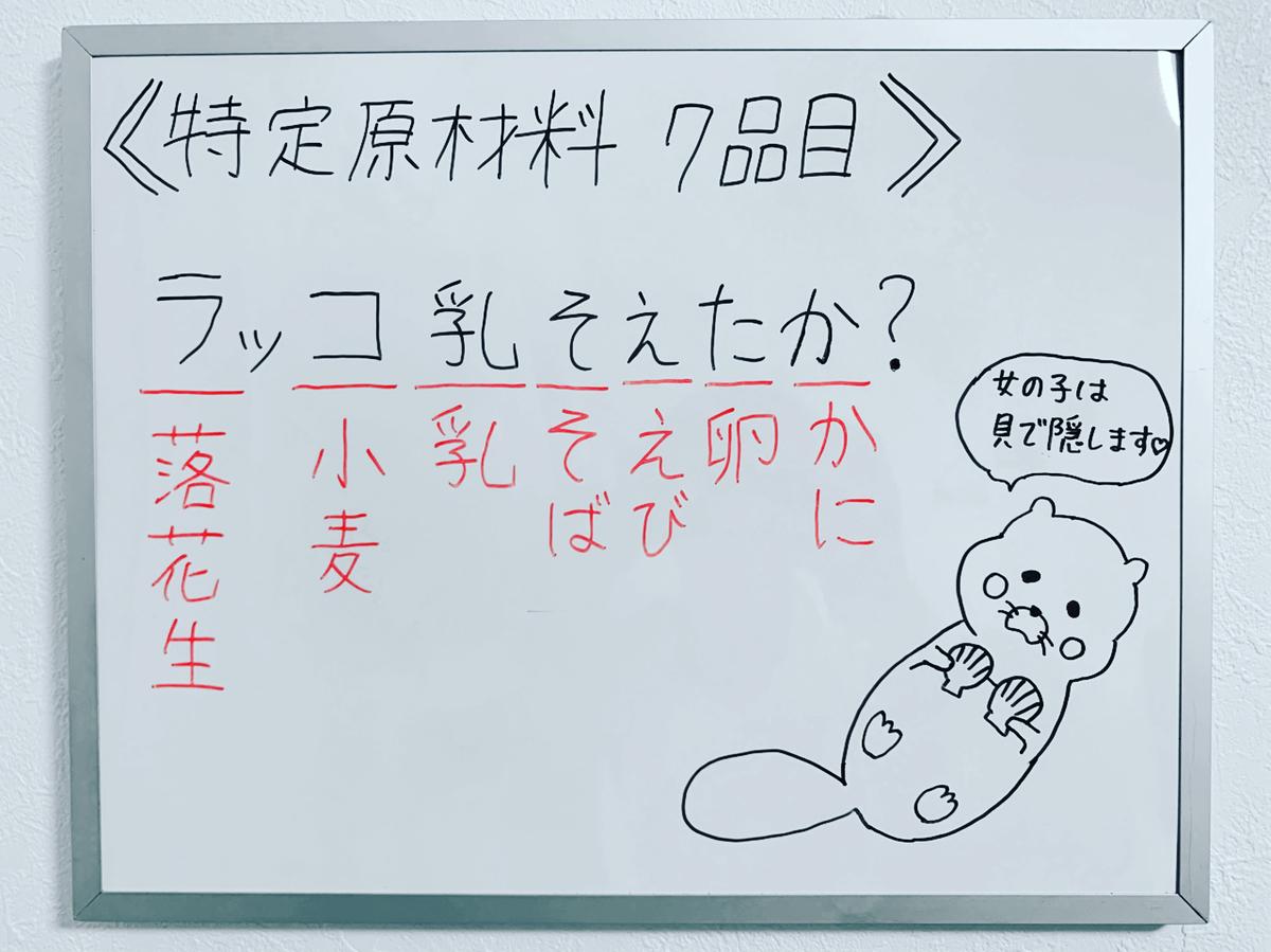 f:id:yakugakun:20200223224334j:plain