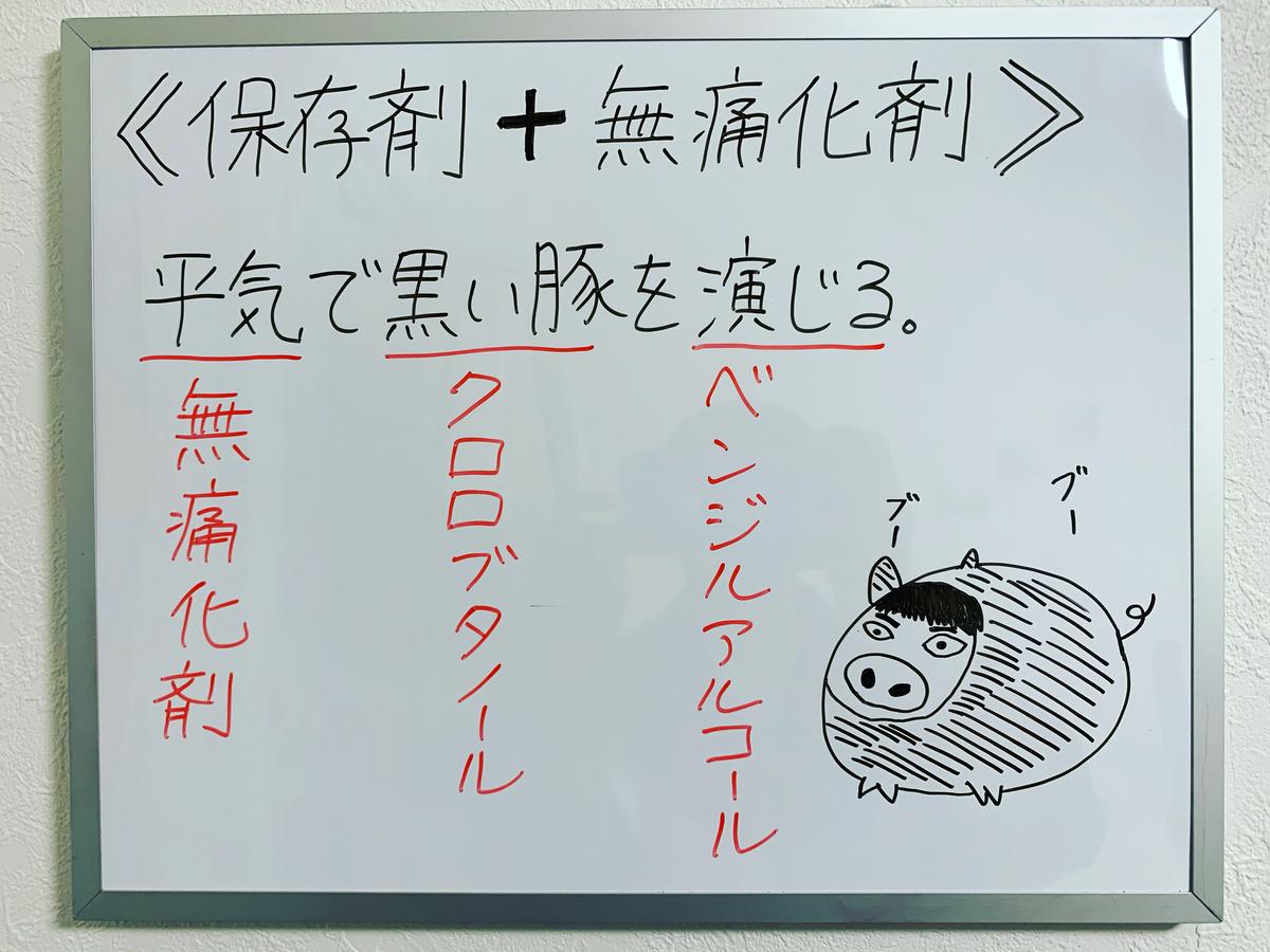 f:id:yakugakun:20200224084108j:plain