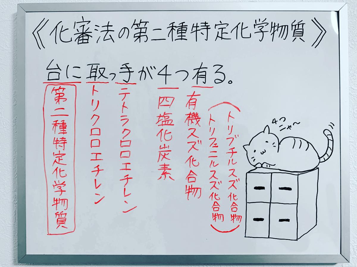 f:id:yakugakun:20200224092036j:plain