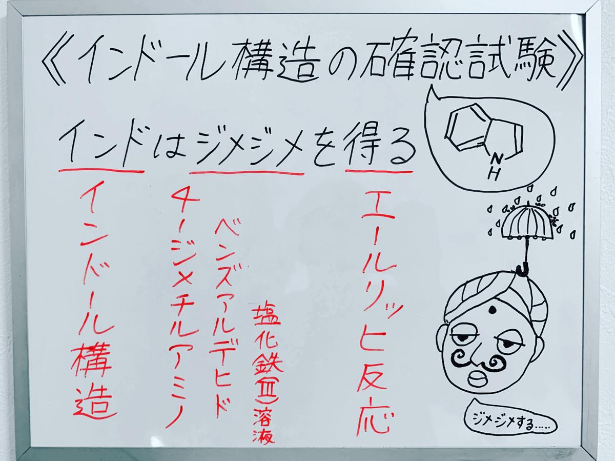 f:id:yakugakun:20200224183232j:plain