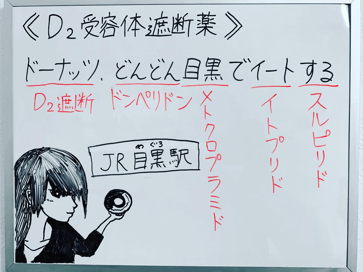 f:id:yakugakun:20200225210218j:plain