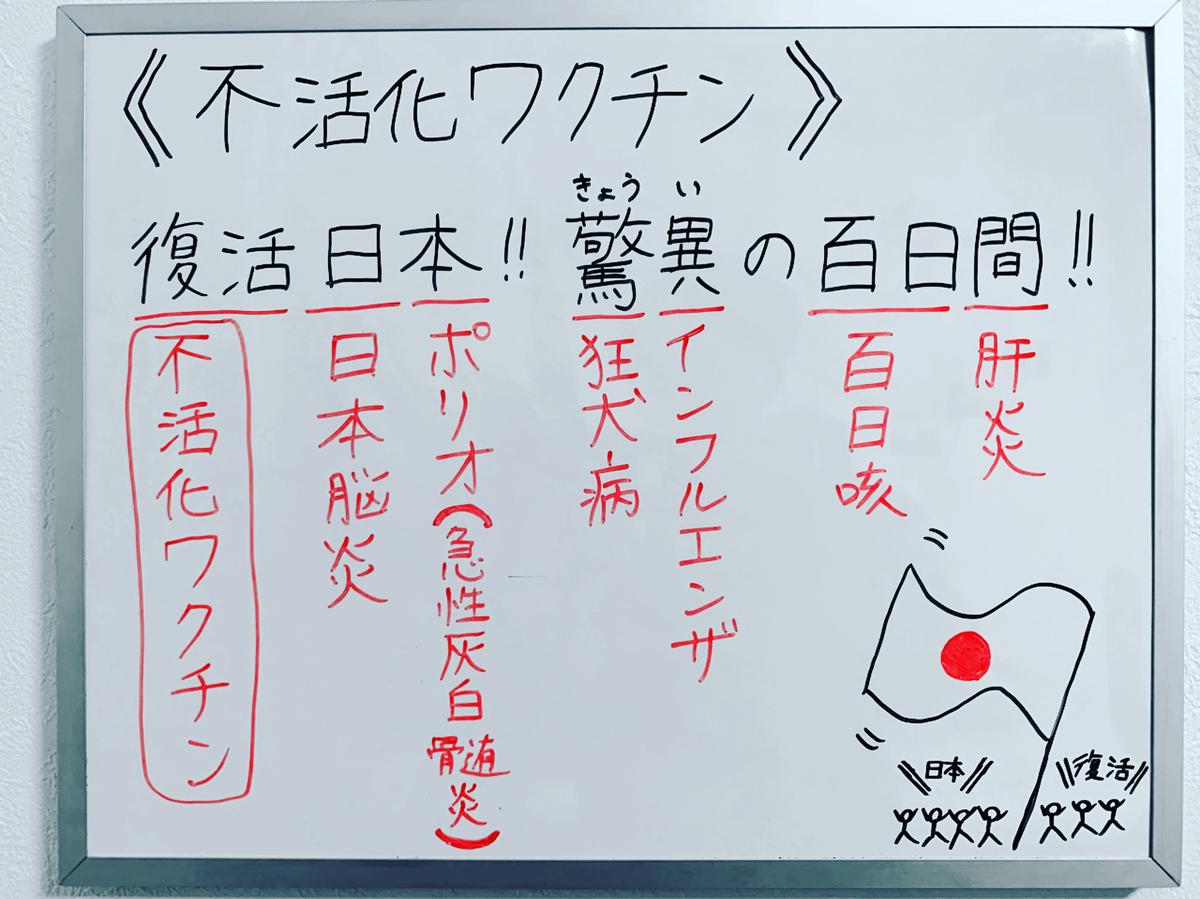 f:id:yakugakun:20200226232025j:plain