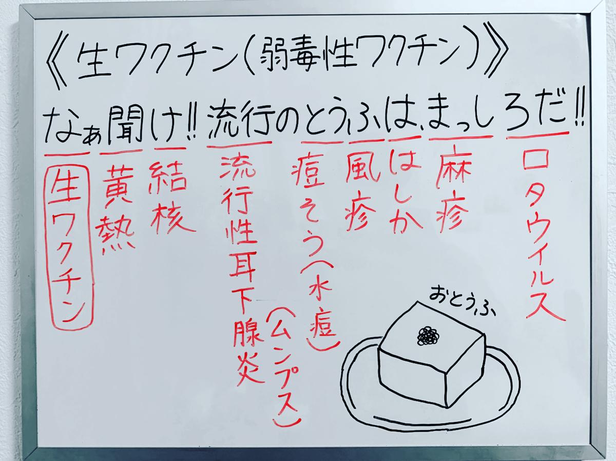 f:id:yakugakun:20200226233050j:plain
