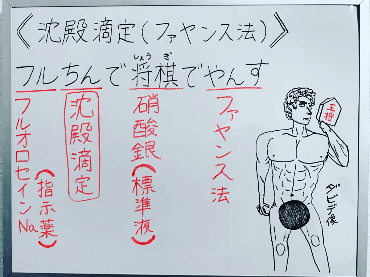 f:id:yakugakun:20200412142815j:plain