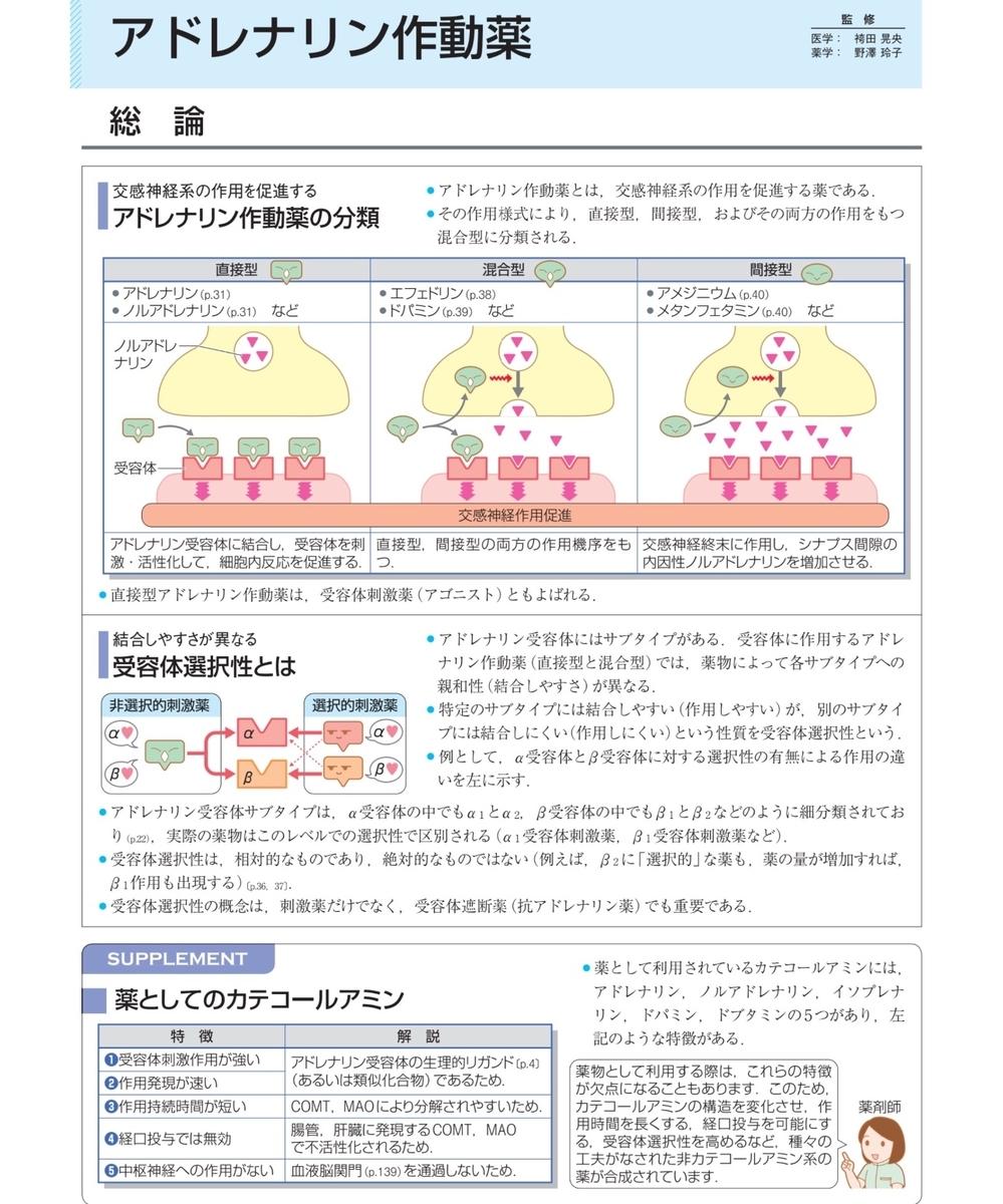 f:id:yakugakun:20200415135248j:plain