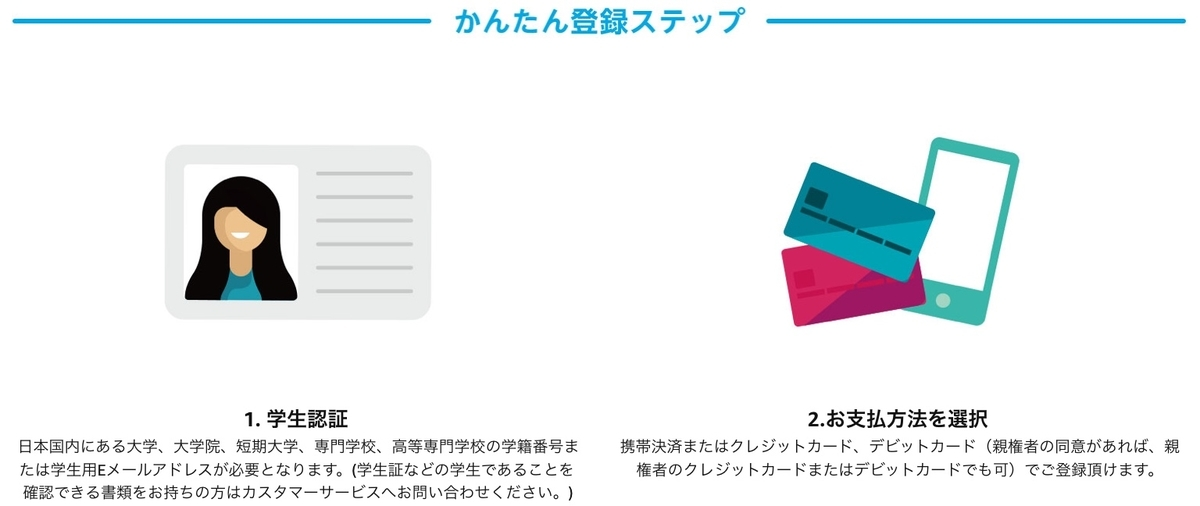 f:id:yakugakun:20200415142653j:plain