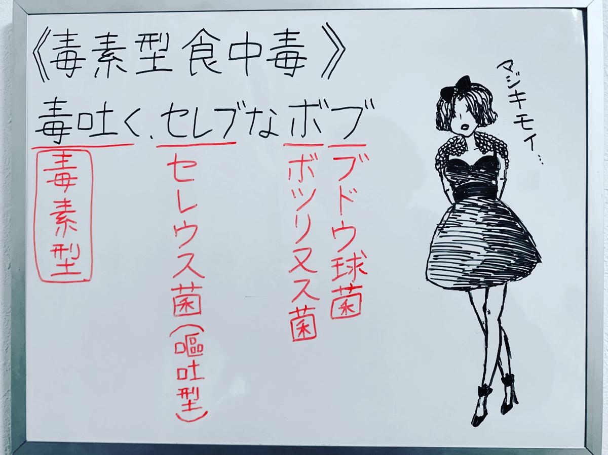 f:id:yakugakun:20200416183712j:plain