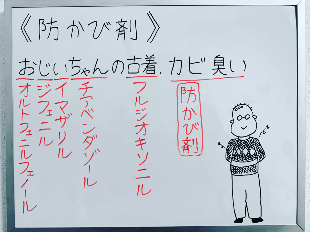 f:id:yakugakun:20200421231531j:plain