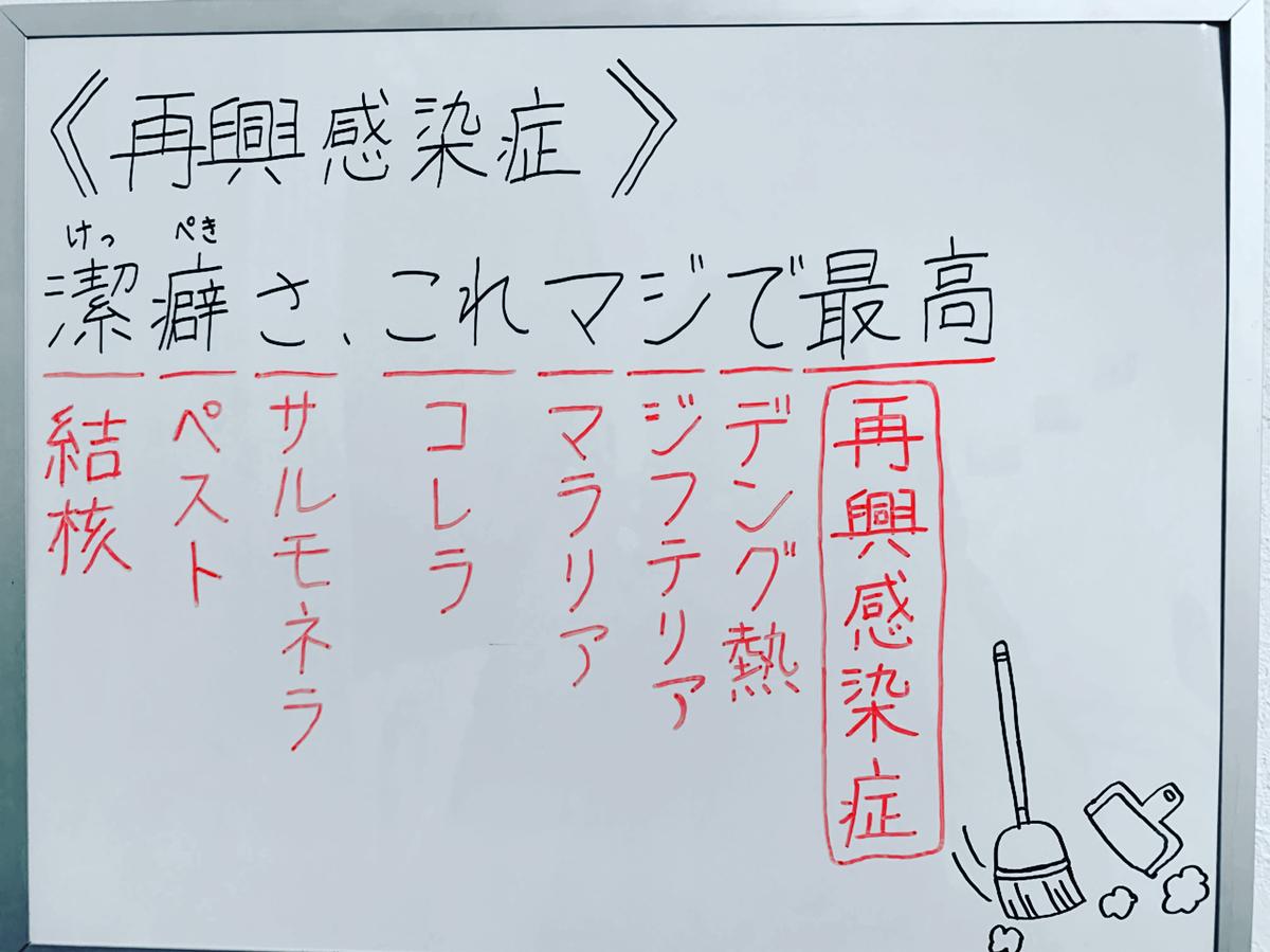 f:id:yakugakun:20200503134925j:plain