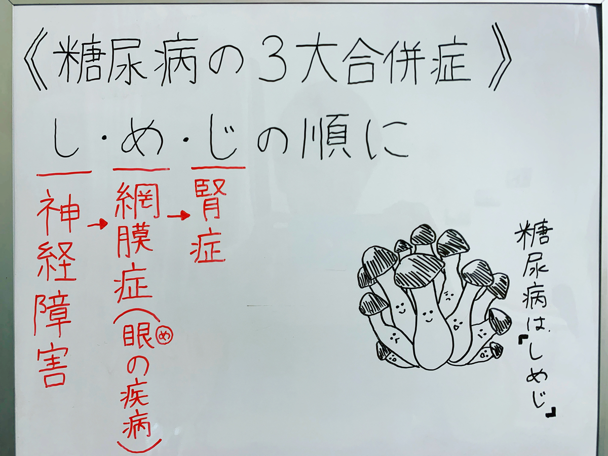 f:id:yakugakun:20200503151640j:plain