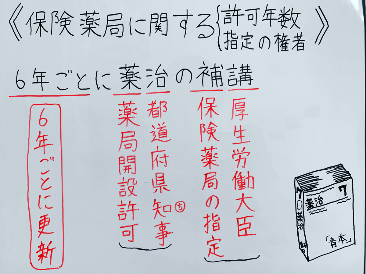 f:id:yakugakun:20200503153838j:plain