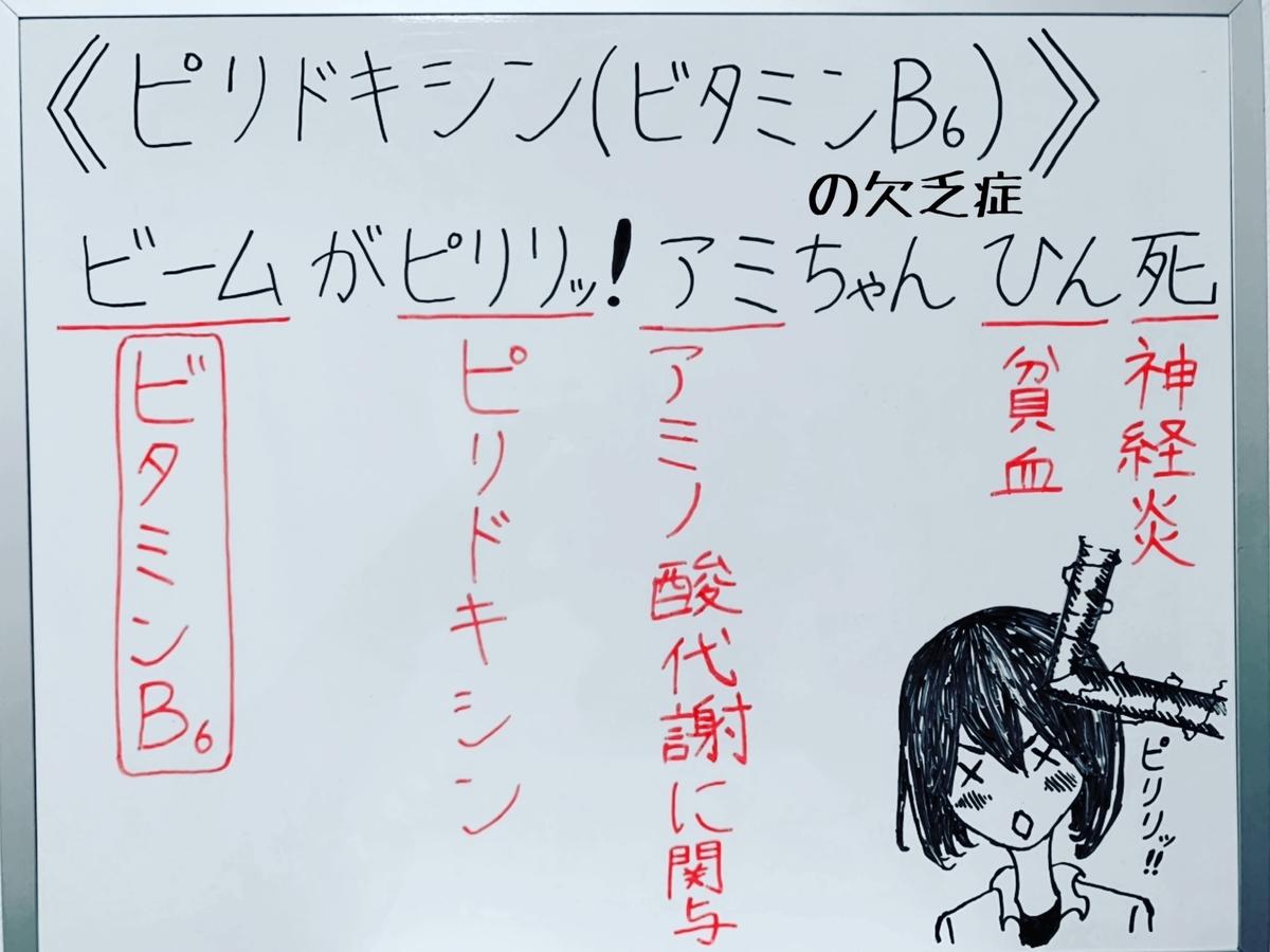 f:id:yakugakun:20200503155449j:plain