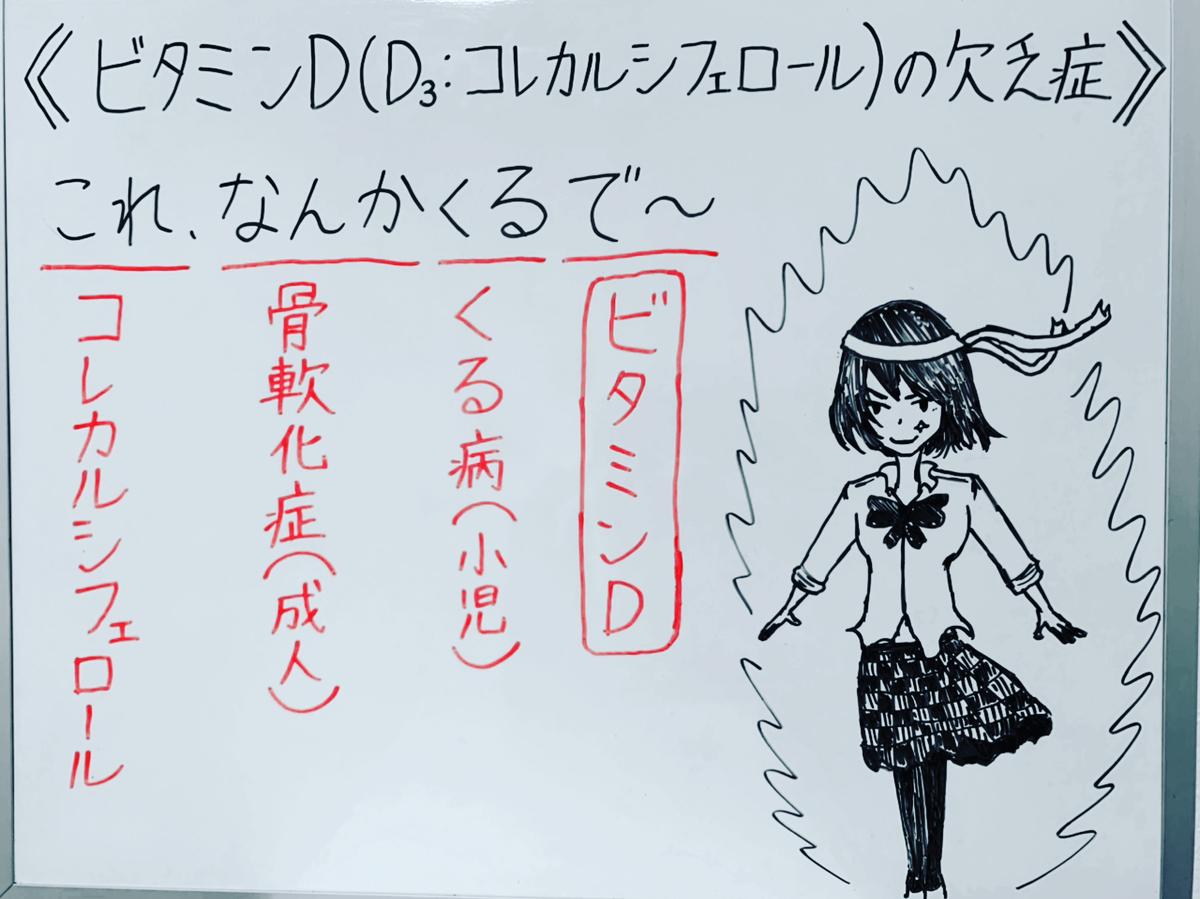 f:id:yakugakun:20200503160853j:plain