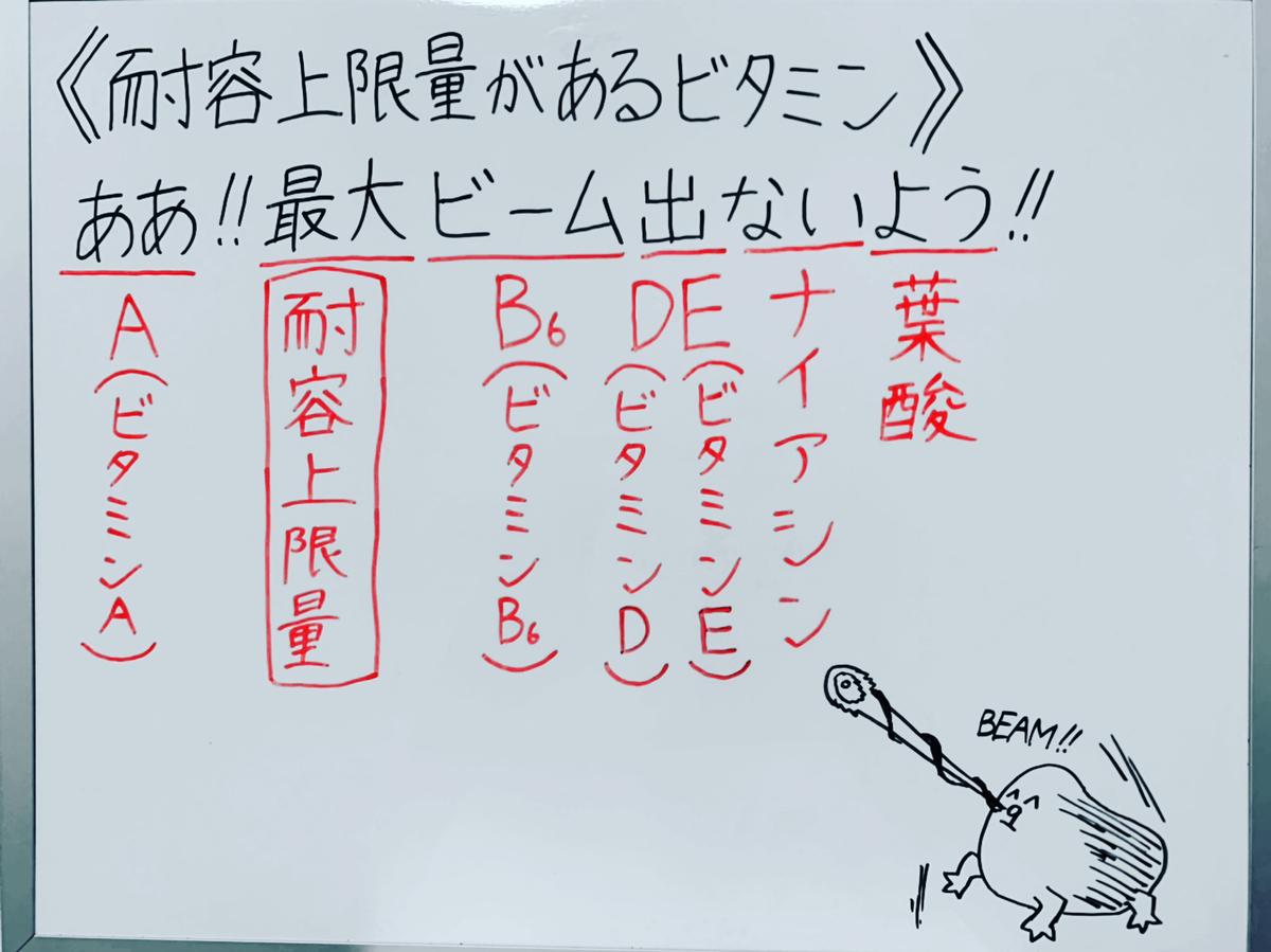 f:id:yakugakun:20200503161203j:plain
