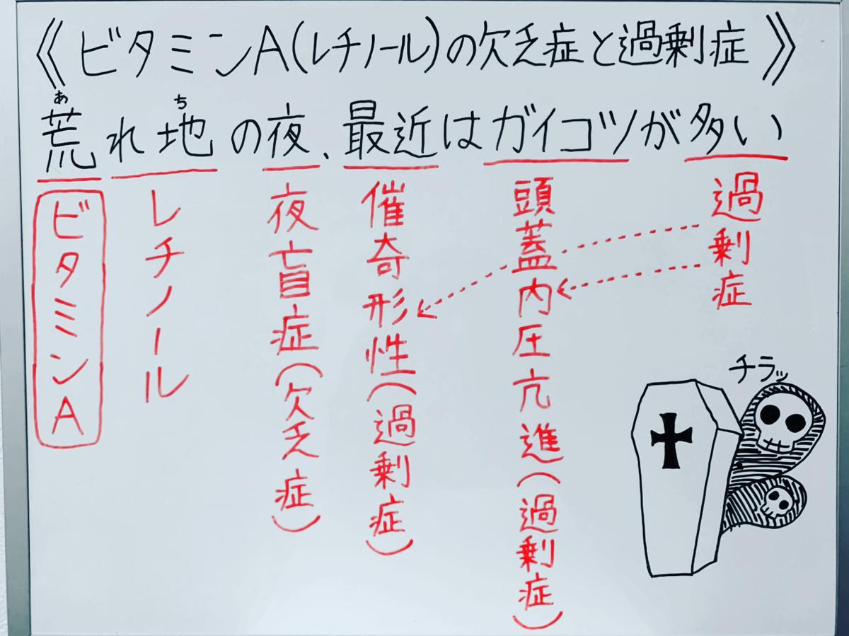 f:id:yakugakun:20200503164845j:plain