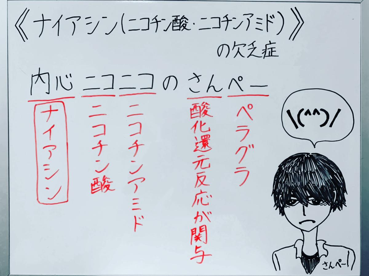 f:id:yakugakun:20200503165207j:plain