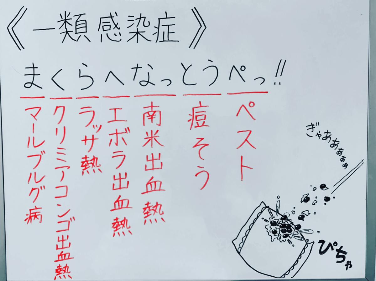 f:id:yakugakun:20200503172101j:plain