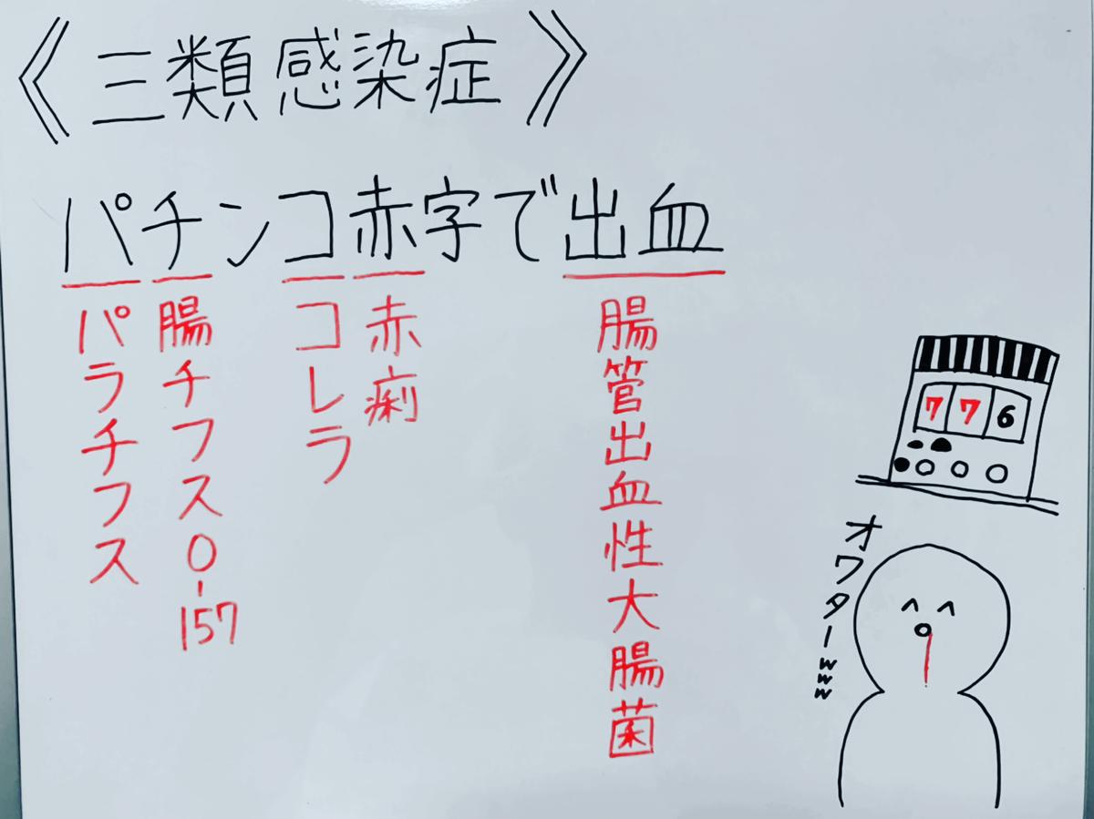 f:id:yakugakun:20200503172527j:plain