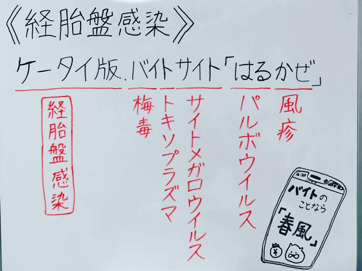 f:id:yakugakun:20200503175152j:plain