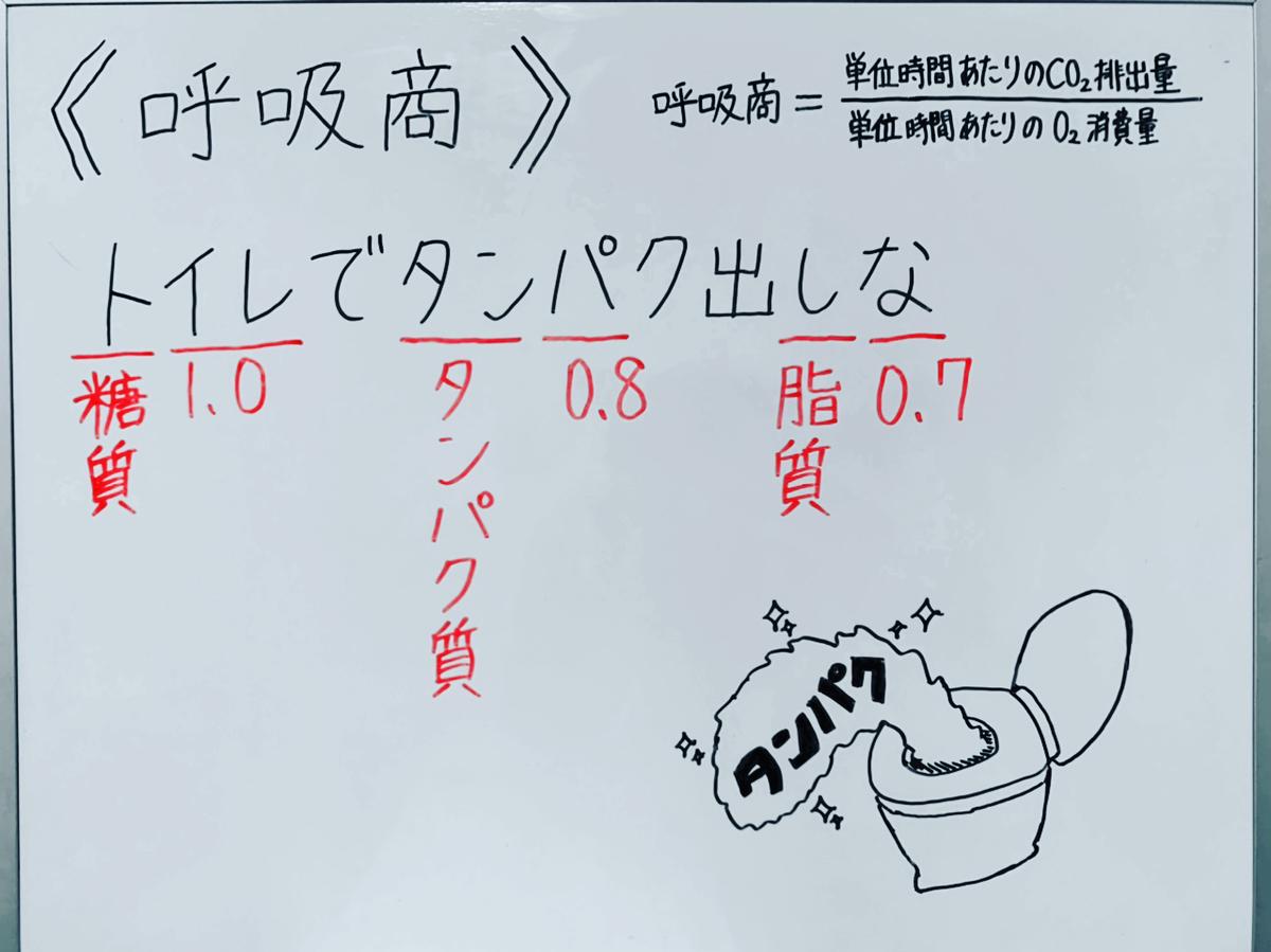 f:id:yakugakun:20200503175340j:plain