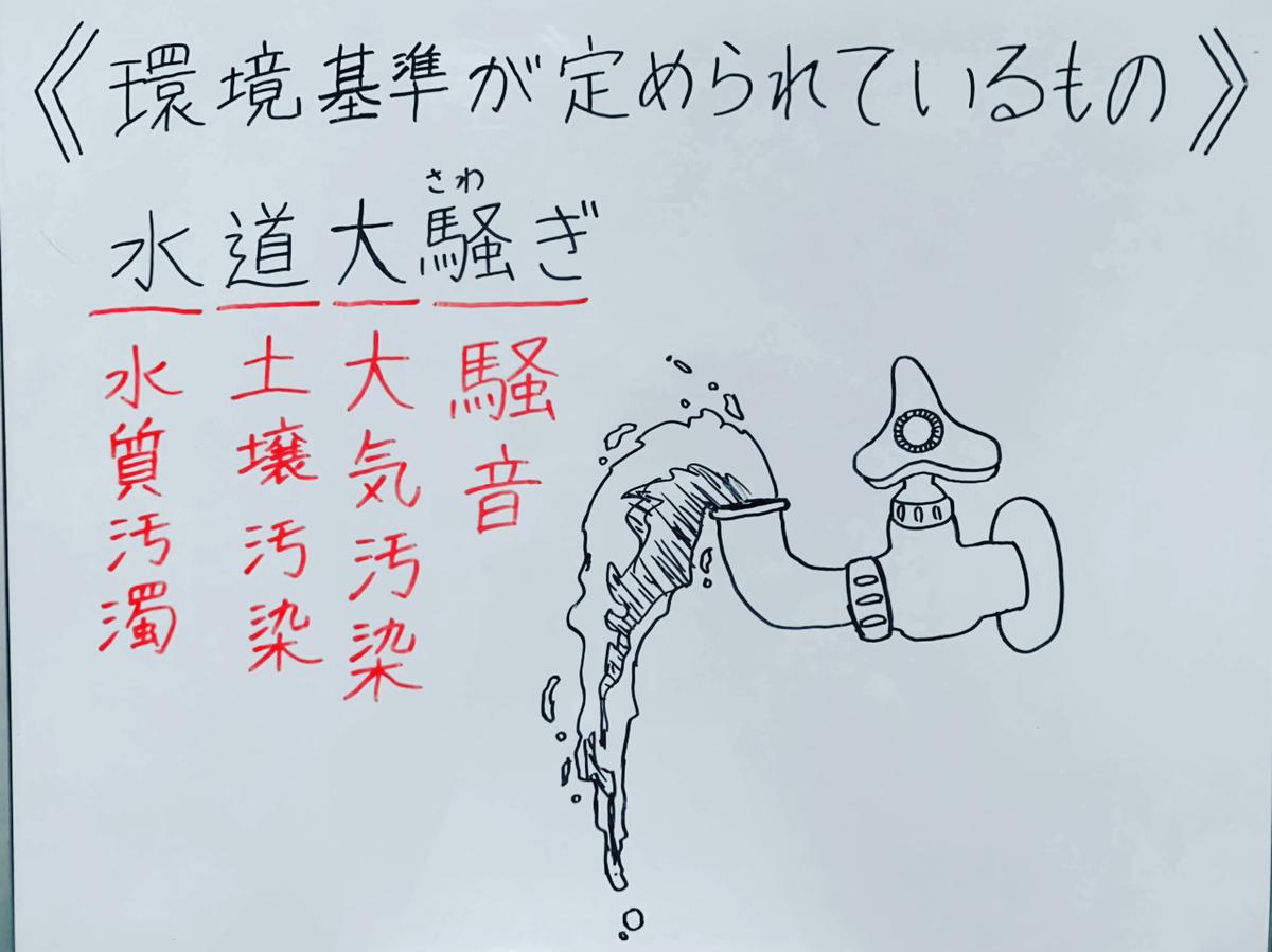 f:id:yakugakun:20200503175821j:plain