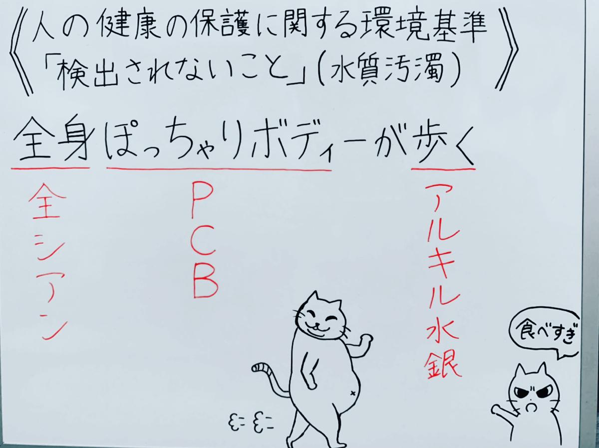 f:id:yakugakun:20200503180734j:plain